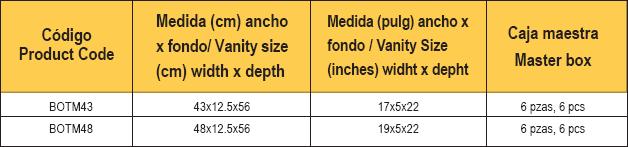 Baño Medidas Estandar:Botiquines de Baño de PVC Estandar y Sobre-Medida