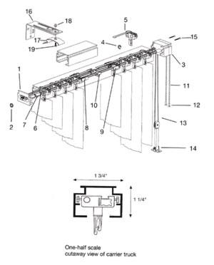Componentes para persinas verticales y mini persianas de for Partes de una persiana